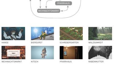 Die Deutsche Seele <br> Webdoku
